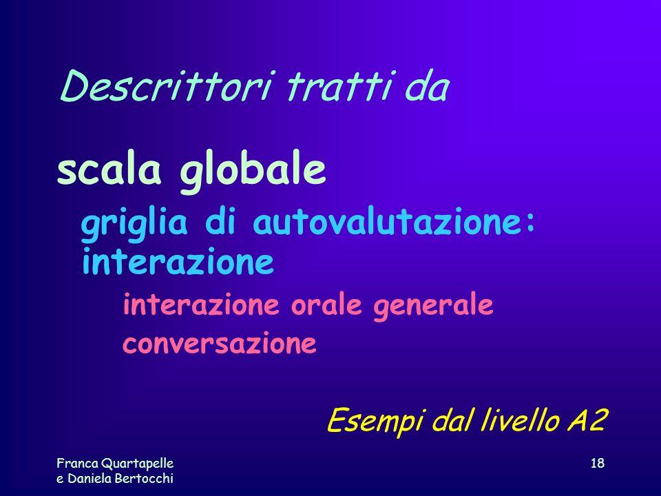 scala globale Descrittori tratti da