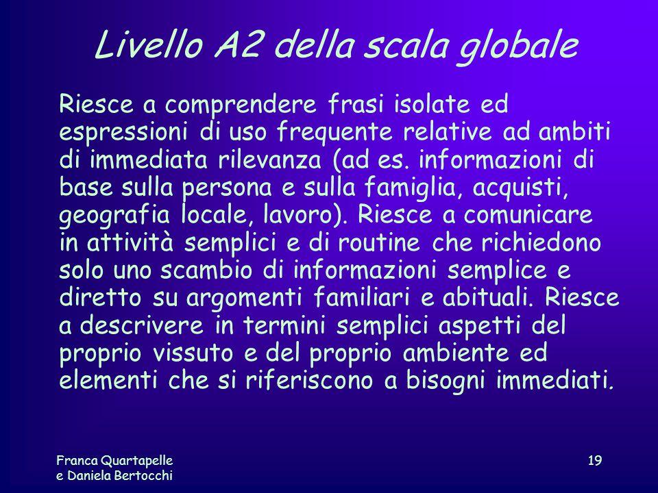 Livello A2 della scala globale