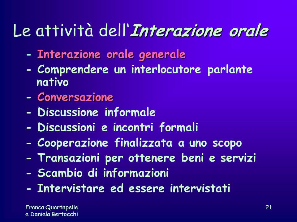 Le attività dell'Interazione orale