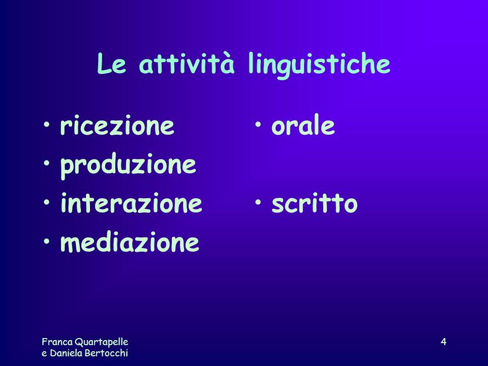Le attività linguistiche