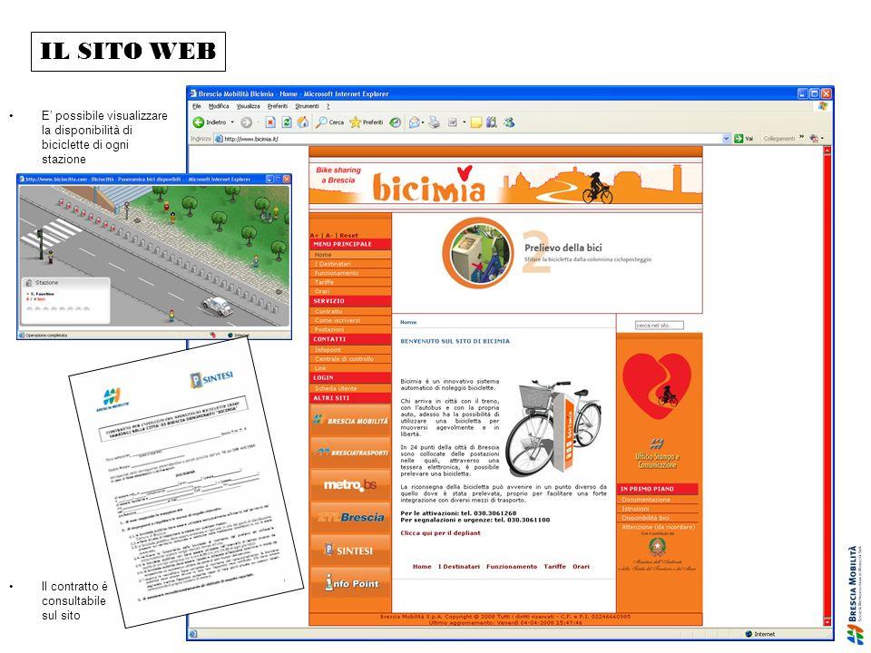 IL SITO WEB E' possibile visualizzare la disponibilità di biciclette di ogni stazione.