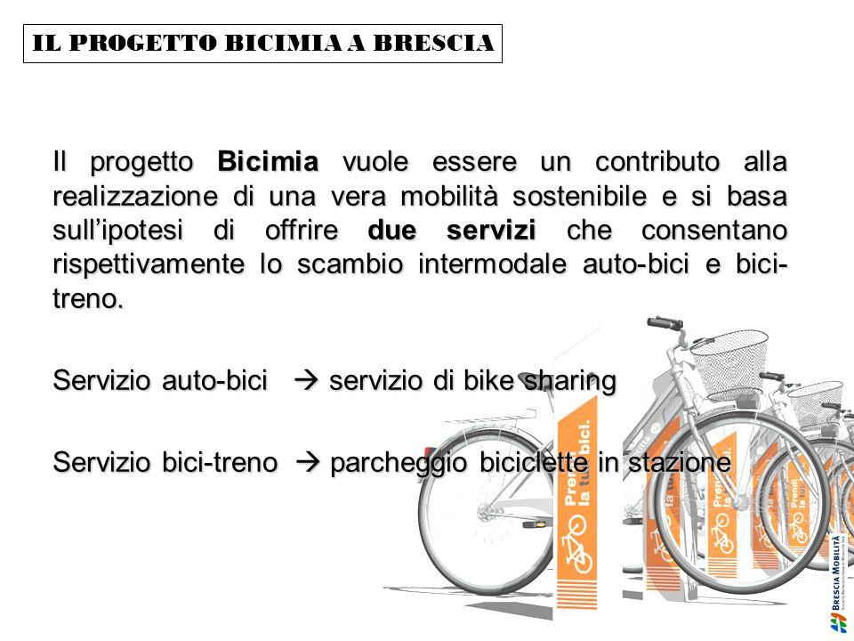 Servizio auto-bici  servizio di bike sharing
