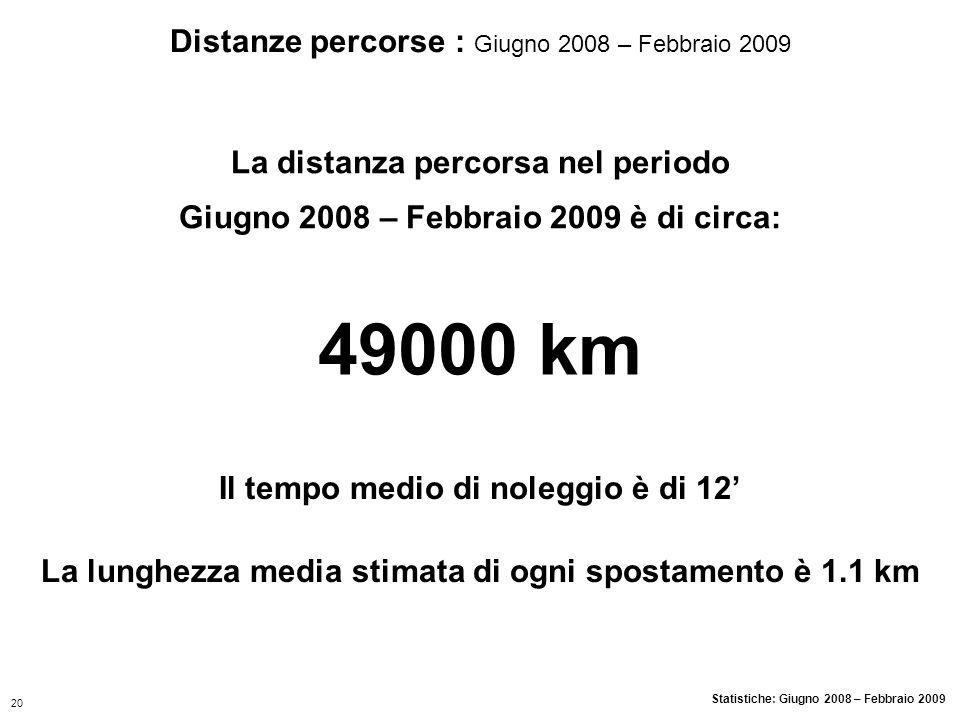 Statistiche: Giugno 2008 – Febbraio 2009