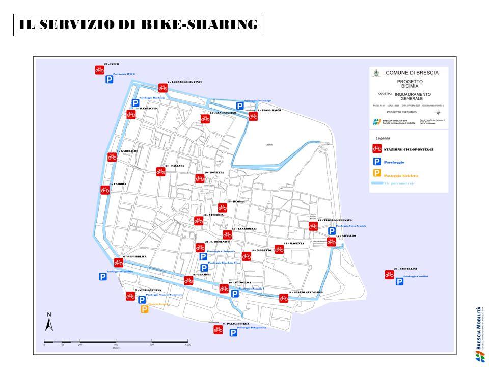 IL SERVIZIO DI BIKE-SHARING