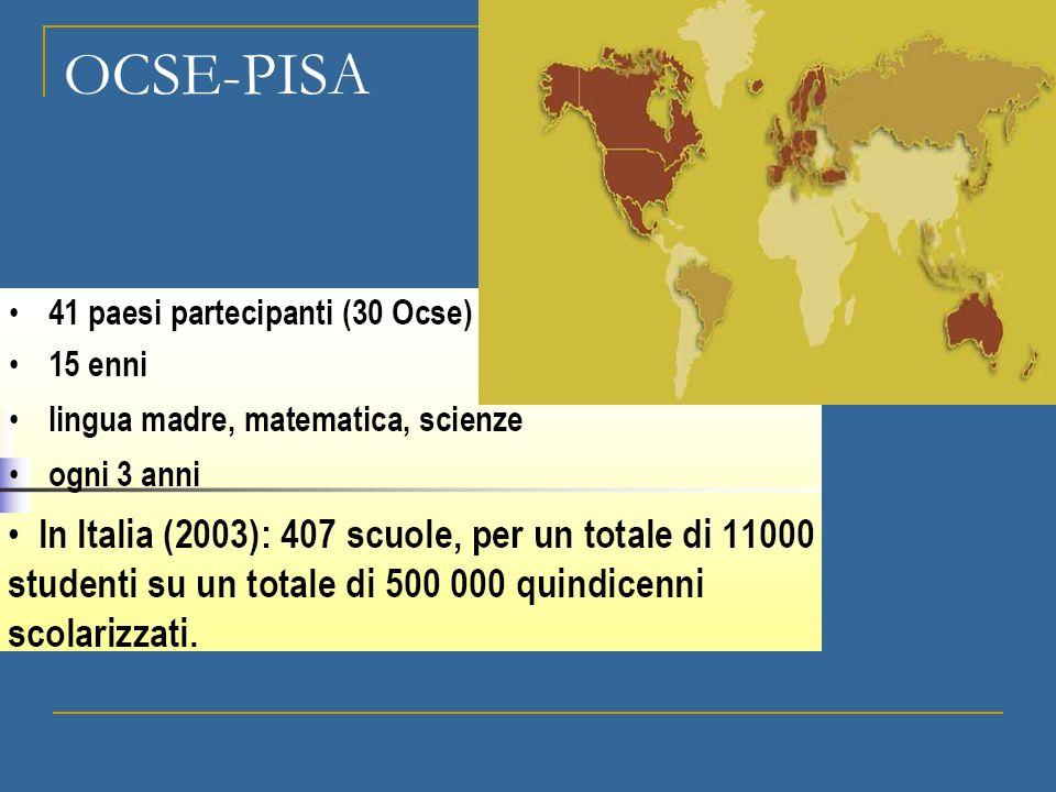 OCSE-PISA