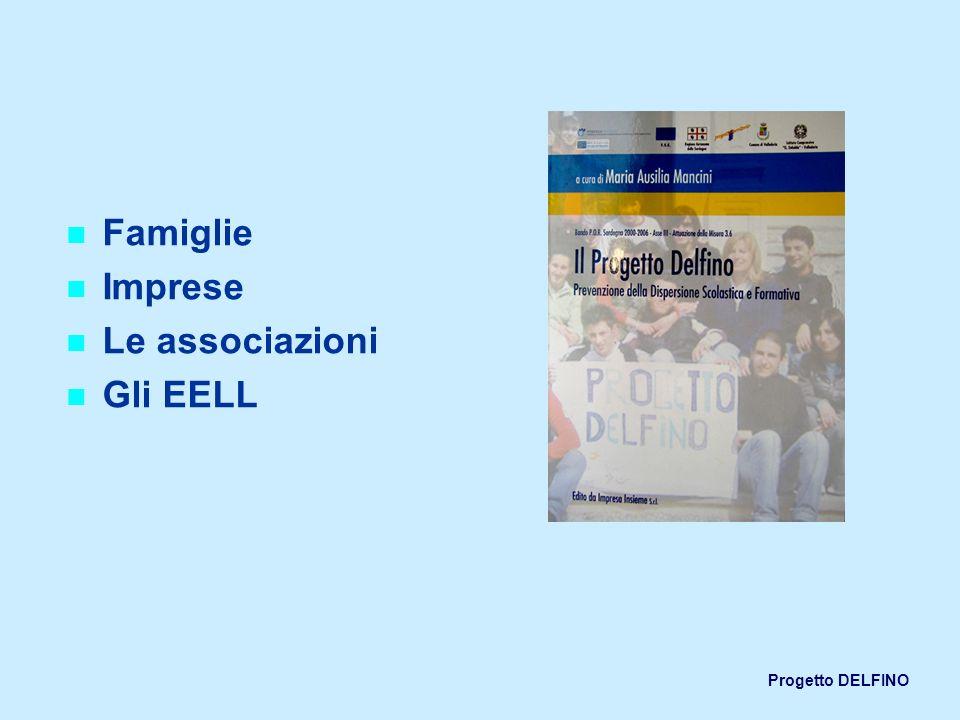 Famiglie Imprese Le associazioni Gli EELL Progetto DELFINO