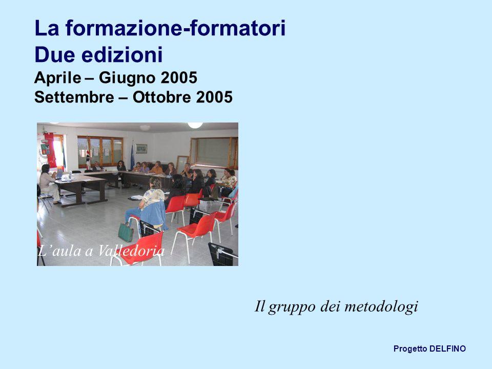 La formazione-formatori Due edizioni Aprile – Giugno 2005 Settembre – Ottobre 2005