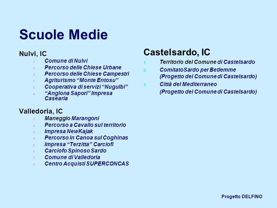 Scuole Medie Castelsardo, IC Nulvi, IC Valledoria, IC