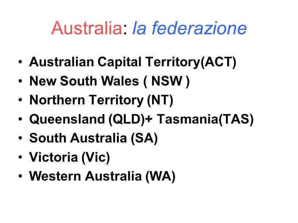 Australia: la federazione