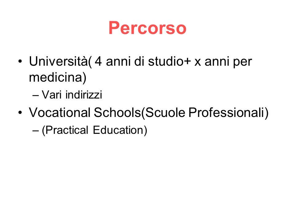 Percorso Università( 4 anni di studio+ x anni per medicina)