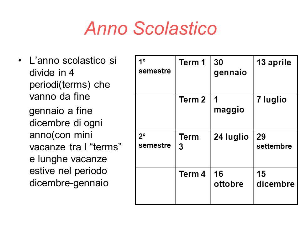 Anno ScolasticoL'anno scolastico si divide in 4 periodi(terms) che vanno da fine.