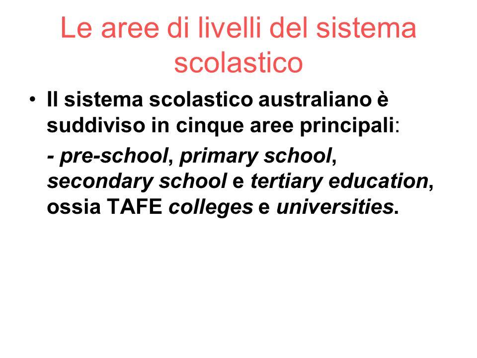 Le aree di livelli del sistema scolastico
