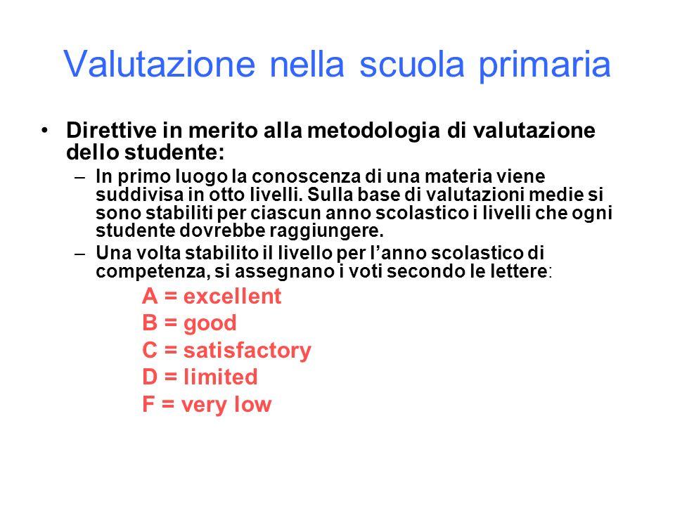 Valutazione nella scuola primaria