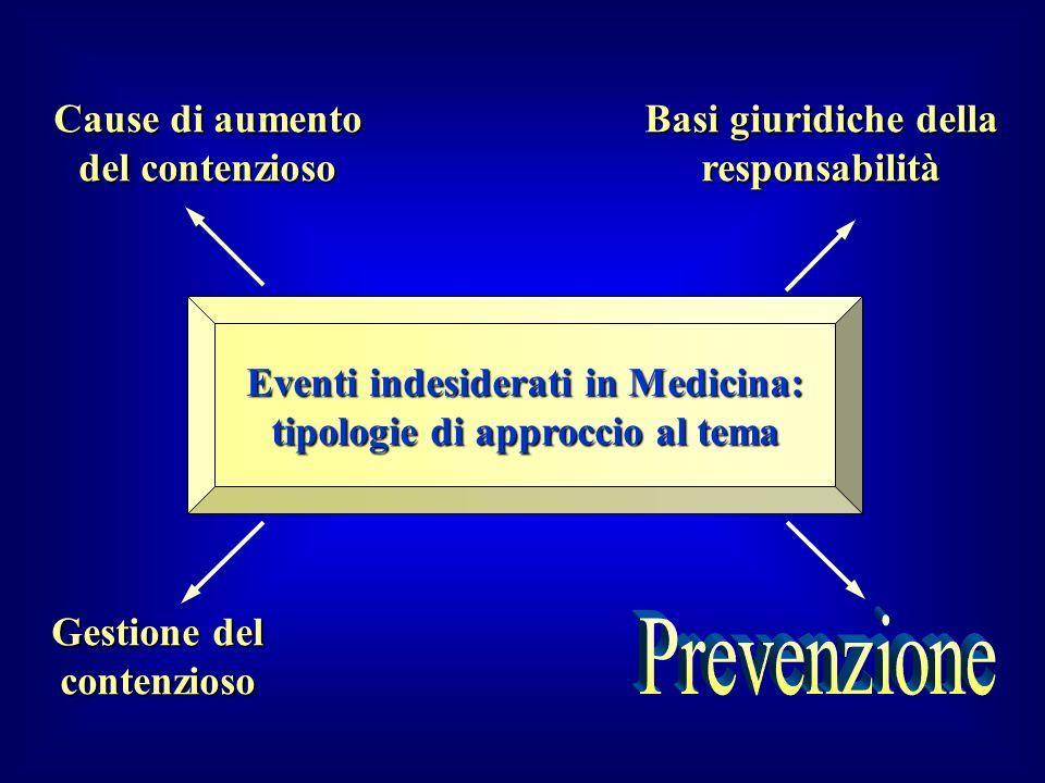 Prevenzione Cause di aumento del contenzioso