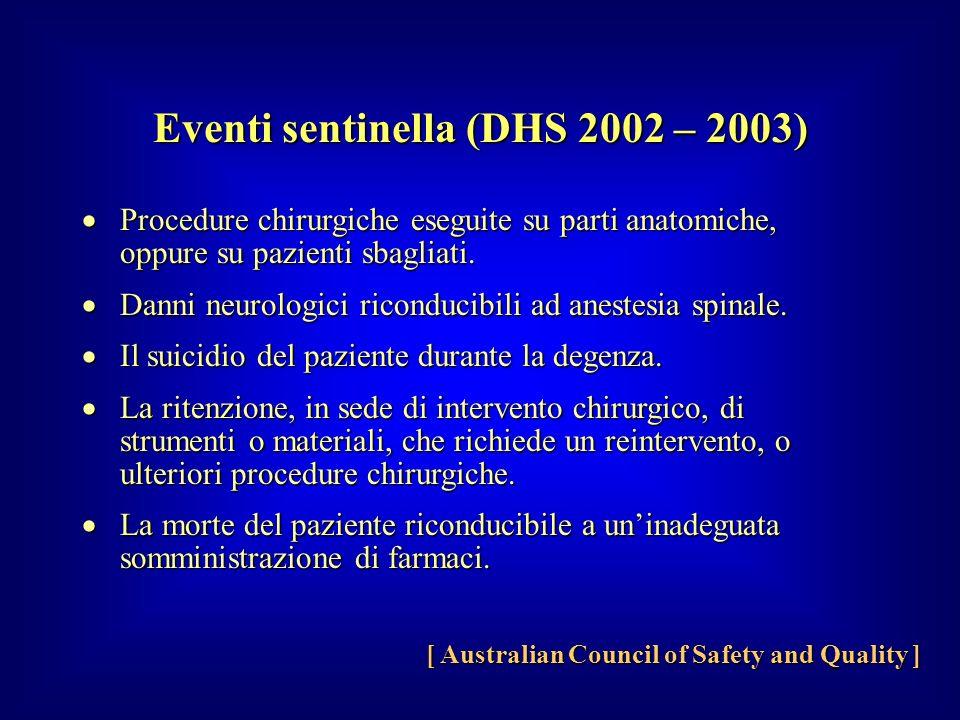 Eventi sentinella (DHS 2002 – 2003)