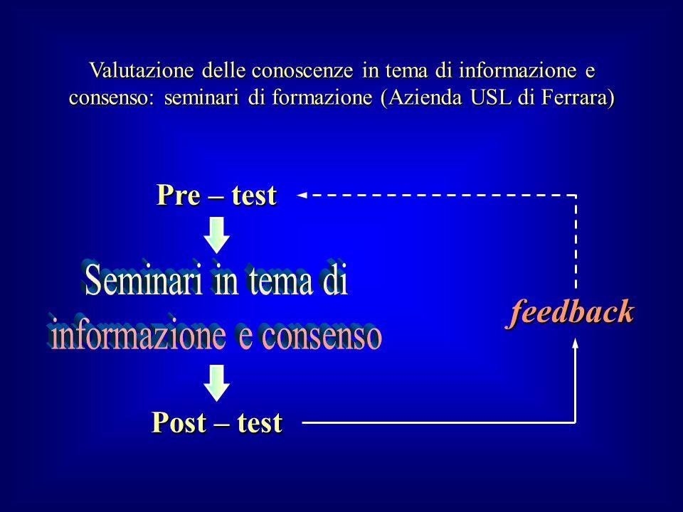 informazione e consenso
