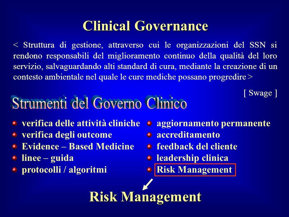 Strumenti del Governo Clinico
