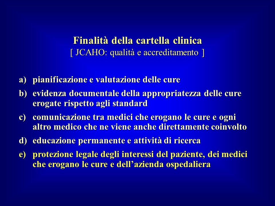 Finalità della cartella clinica