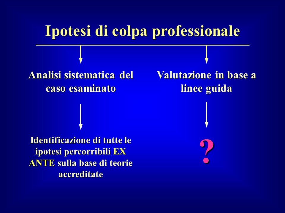 Ipotesi di colpa professionale