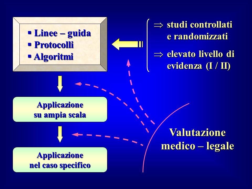 Valutazione medico – legale