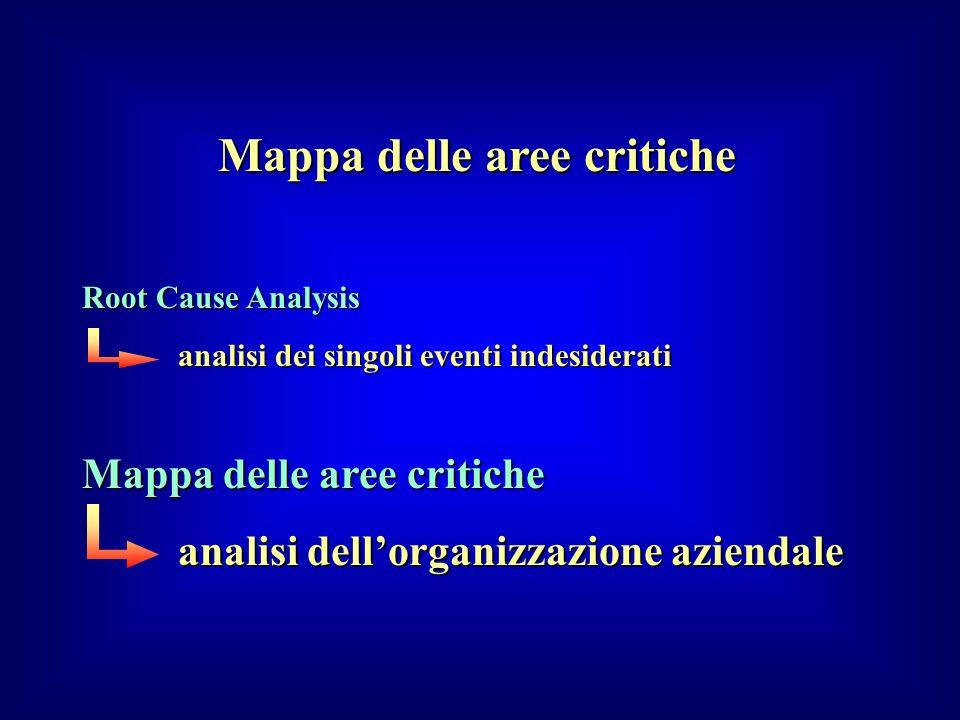 Mappa delle aree critiche