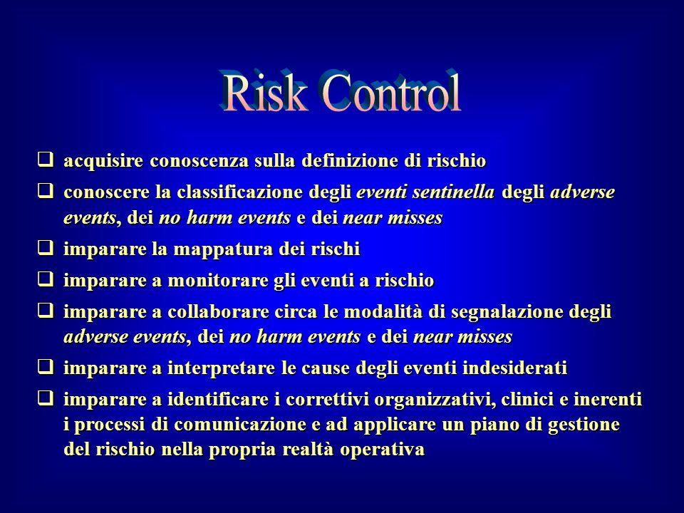 Risk Control acquisire conoscenza sulla definizione di rischio