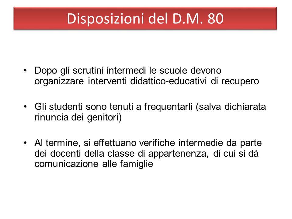 Disposizioni del D.M. 80 Dopo gli scrutini intermedi le scuole devono organizzare interventi didattico-educativi di recupero.