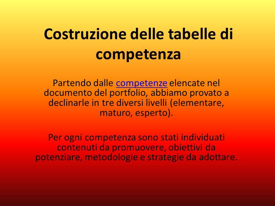 Costruzione delle tabelle di competenza