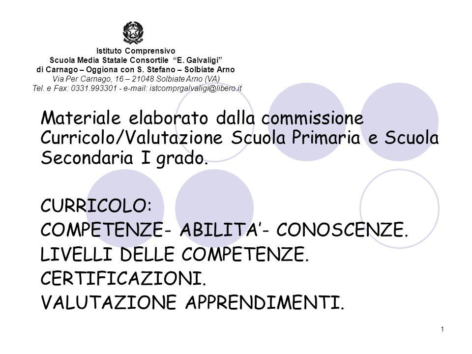 COMPETENZE- ABILITA'- CONOSCENZE. LIVELLI DELLE COMPETENZE.