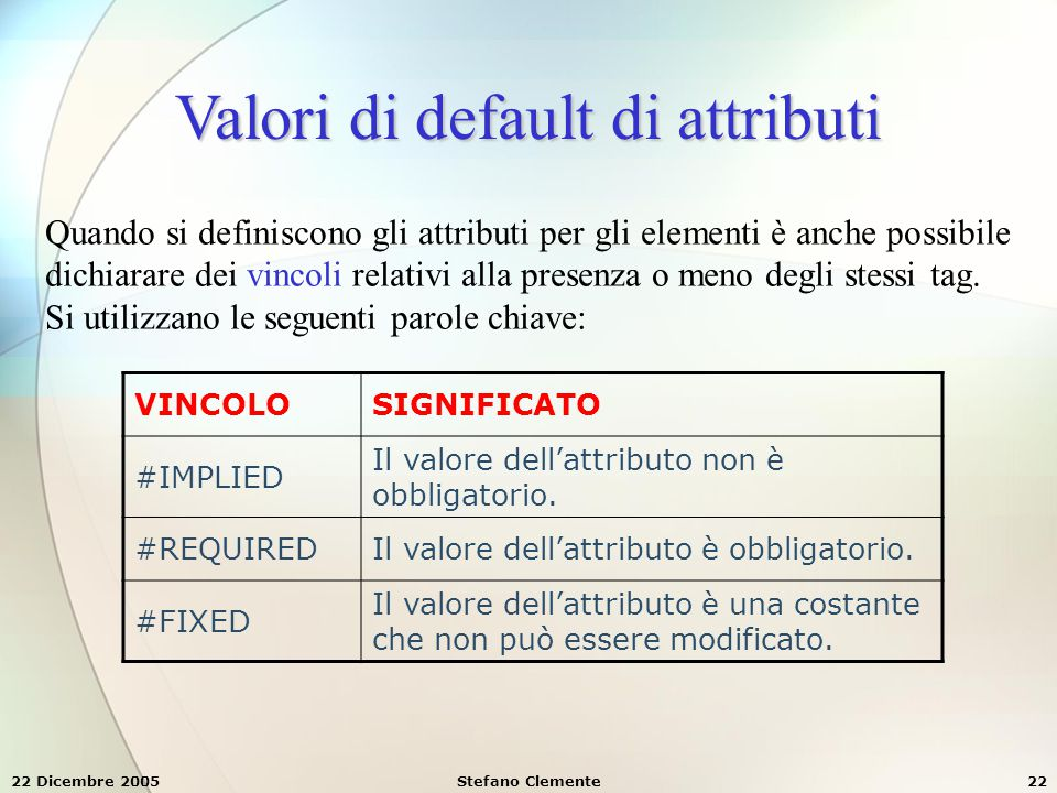 Valori di default di attributi