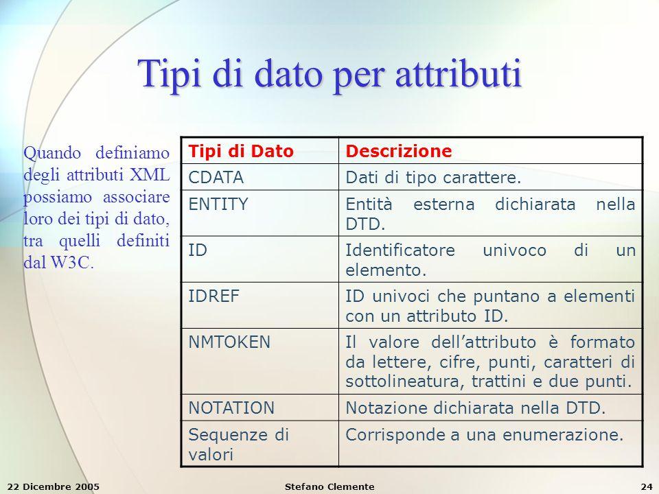 Tipi di dato per attributi
