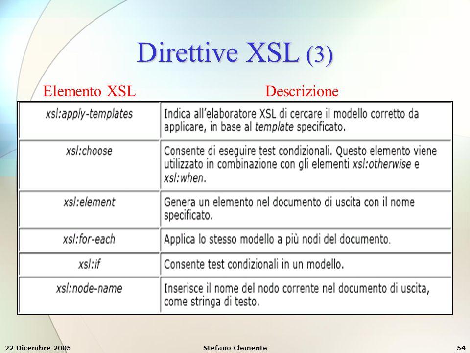 Direttive XSL (3) Elemento XSL Descrizione 22 Dicembre 2005