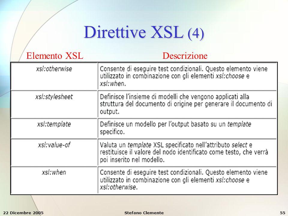 Direttive XSL (4) Elemento XSL Descrizione 22 Dicembre 2005