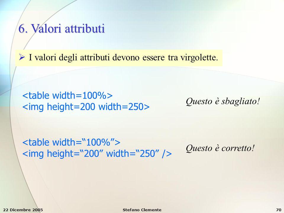 6. Valori attributi I valori degli attributi devono essere tra virgolette. <table width=100%> <img height=200 width=250>