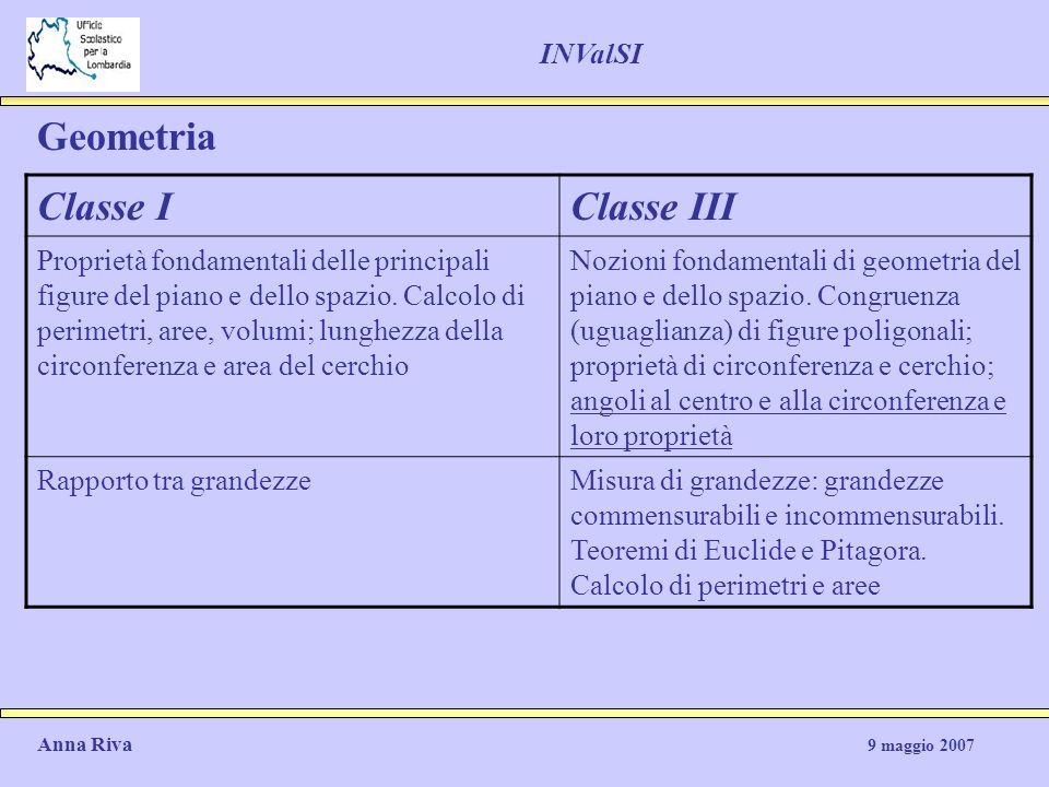 Geometria Classe I Classe III INValSI