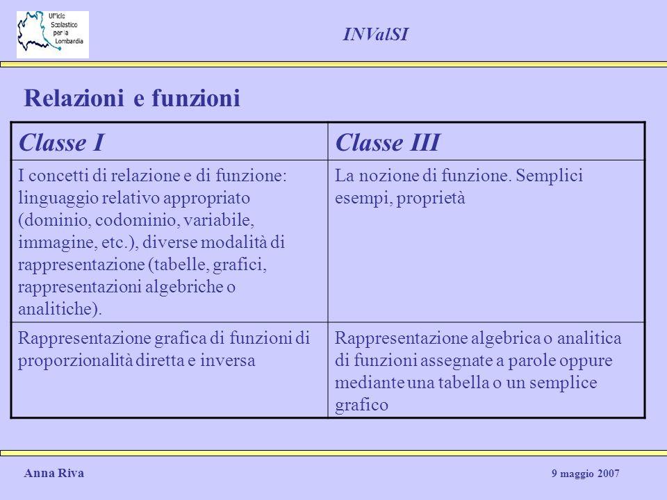 Relazioni e funzioni Classe I Classe III INValSI