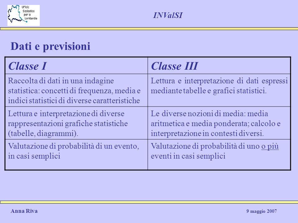 Dati e previsioni Classe I Classe III INValSI