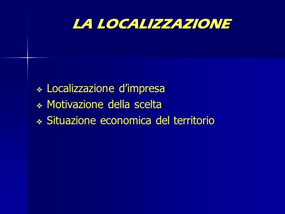 LA LOCALIZZAZIONE Localizzazione d'impresa Motivazione della scelta