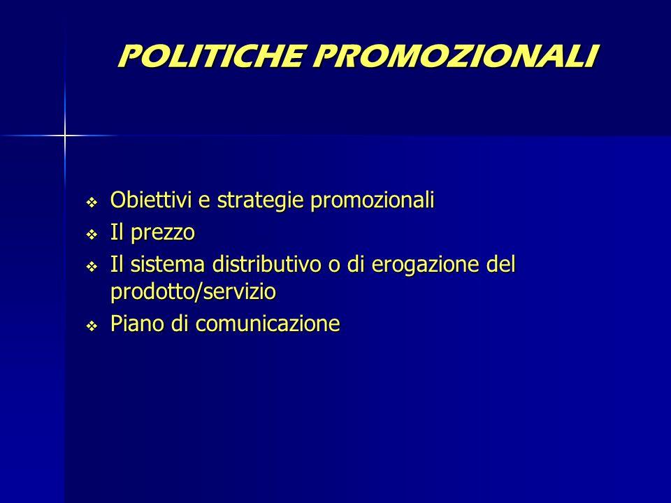 POLITICHE PROMOZIONALI