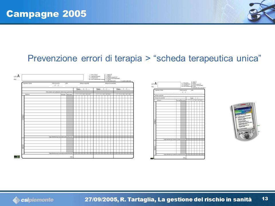 Campagne 2005 Prevenzione errori di terapia > scheda terapeutica unica