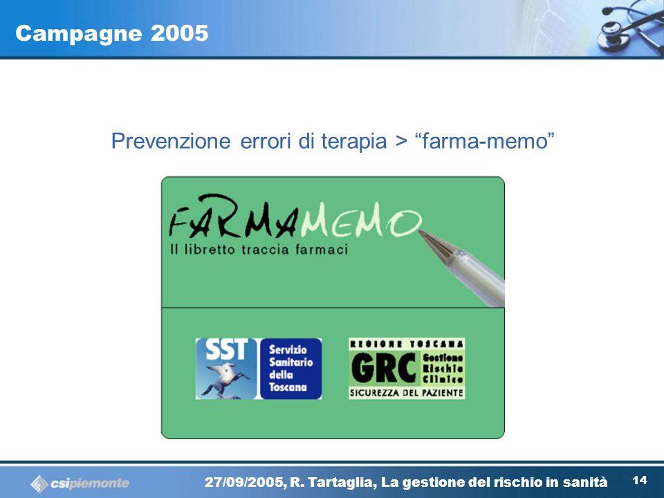 Campagne 2005 Prevenzione errori di terapia > farma-memo