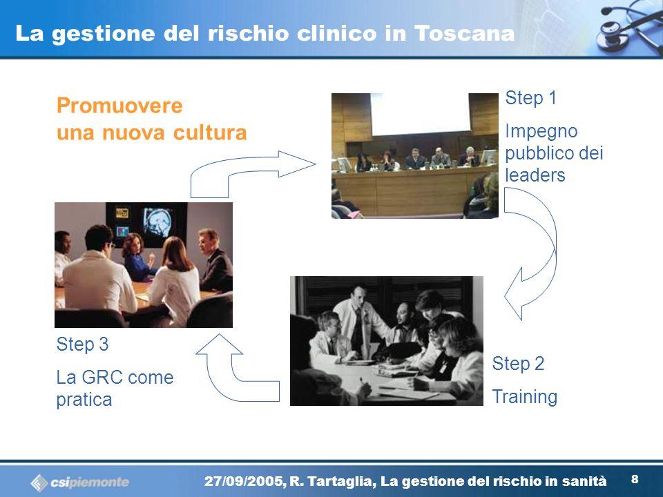 La gestione del rischio clinico in Toscana