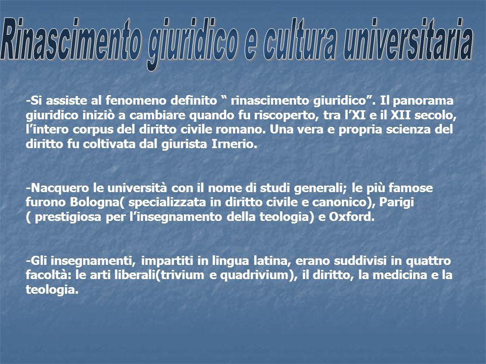 Rinascimento giuridico e cultura universitaria