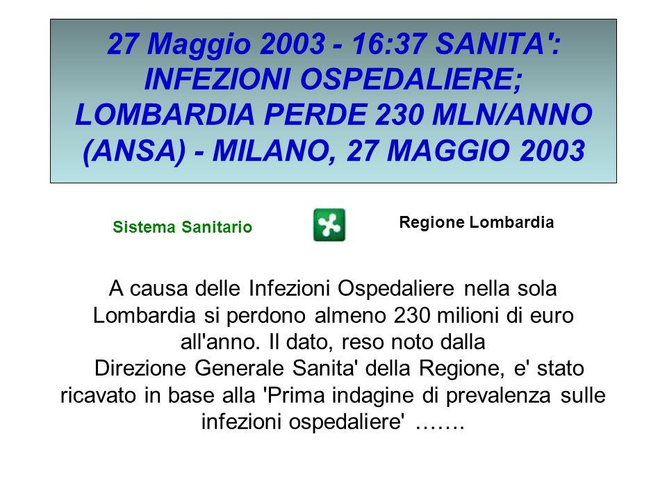 27 Maggio 2003 - 16:37 SANITA : INFEZIONI OSPEDALIERE; LOMBARDIA PERDE 230 MLN/ANNO (ANSA) - MILANO, 27 MAGGIO 2003 A causa delle Infezioni Ospedaliere nella sola Lombardia si perdono almeno 230 milioni di euro all anno. Il dato, reso noto dalla Direzione Generale Sanita della Regione, e stato ricavato in base alla Prima indagine di prevalenza sulle infezioni ospedaliere …….