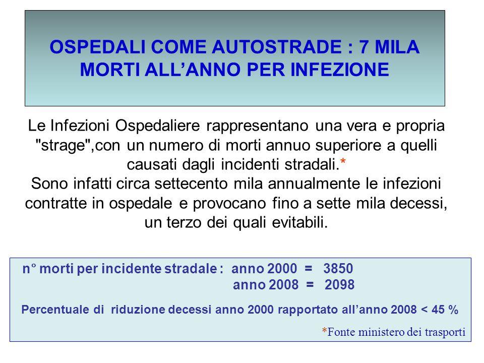 OSPEDALI COME AUTOSTRADE : 7 MILA MORTI ALL'ANNO PER INFEZIONE