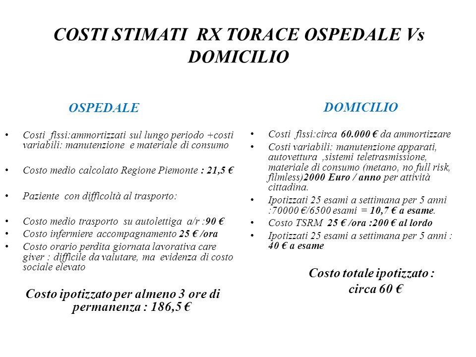 COSTI STIMATI RX TORACE OSPEDALE Vs DOMICILIO