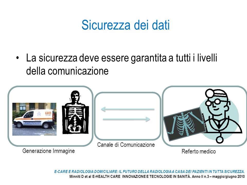 Sicurezza dei dati La sicurezza deve essere garantita a tutti i livelli della comunicazione. Canale di Comunicazione.