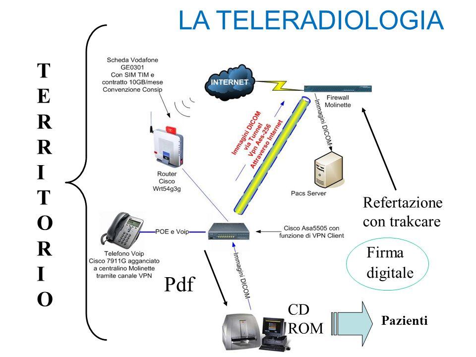 LA TELERADIOLOGIA TERRITORIO Pdf Refertazione con trakcare