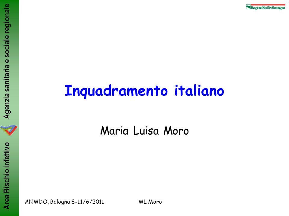 Inquadramento italiano