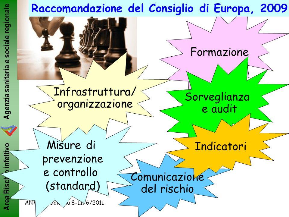 Raccomandazione del Consiglio di Europa, 2009